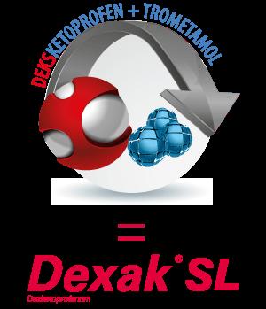 Dexak SL deksketoprofen z trometamolem